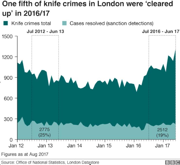 Londra_terrorismo_2017