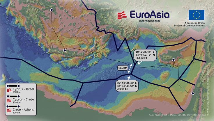 Il cavo elettrico che collegherà Israele-Cipro-Grecia-Europa